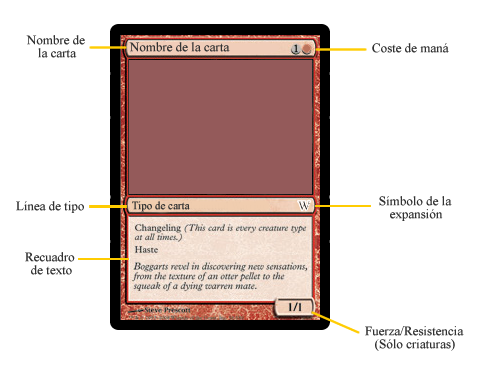 Carta de Magic