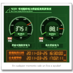 NERV monitoreando los niveles de energía en Japón